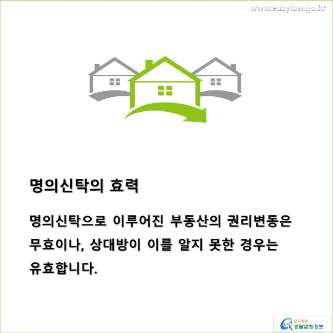 명의신탁의 효력 명의신탁으로 이루어진 부동산의 권리변동은 무효이나, 상대방이 이를 알지 못한 경우는 유효합니다.