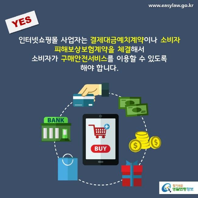 YES  인터넷쇼핑몰 사업자는 결제대금예치계약이나 소비자피해보상보험계약을 체결해서 소비자가 구매안전서비스를 이용할 수 있도록 해야 합니다.