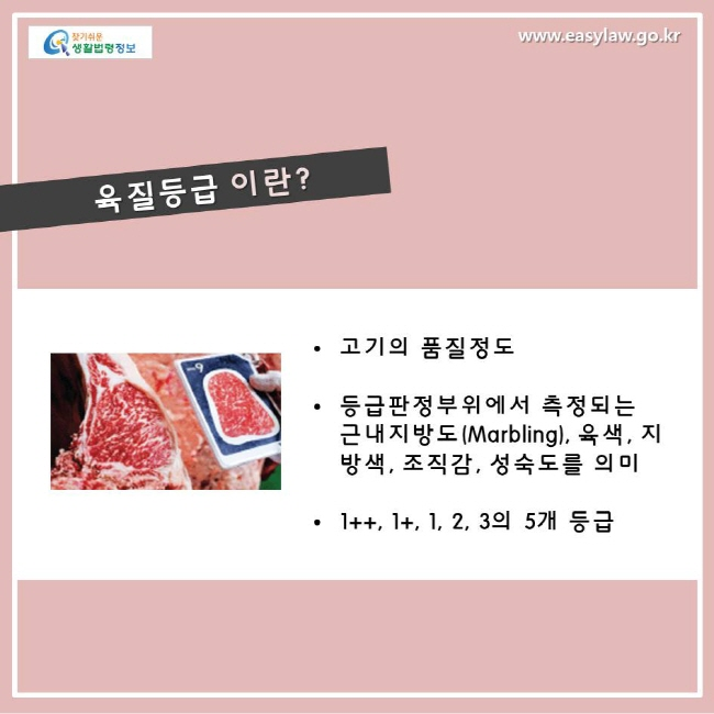 육질등급이란 고기의 품질정도를 말하며, 등급판정부위에서 측정되는 근내지방도, 육색, 지방색, 조직감, 성숙도를 의미합니다. 1++, 1+, 1, 2, 3의 5가지 등급으로 분류됩니다.