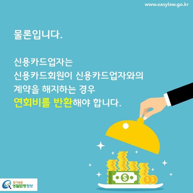 물론입니다. 신용카드업자는 신용카드회원이 신용카드업자와의계약을 해지하는 경우 연회비를 반환해야 합니다.