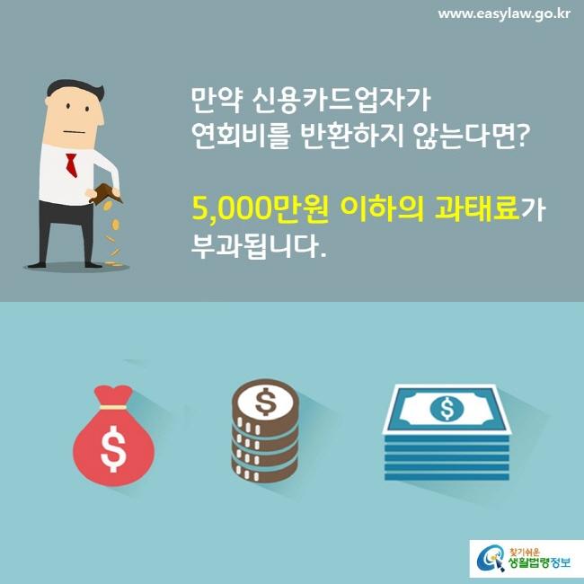 만약 신용카드업자가 연회비를 반환하지 않는다면? 5,000만원 이하의 과태료가 부과됩니다.