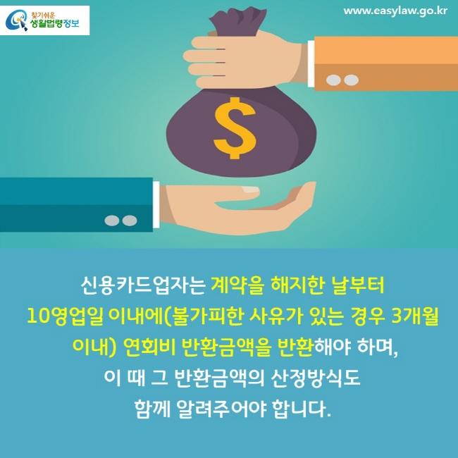 신용카드업자는 계약을 해지한 날부터 10영업일 이내에(불가피한 사유가 있는 경우 3개월 이내) 연회비 반환금액을 반환해야 하며, 이 때 그 반환금액의 산정방식도 함께 알려주어야 합니다.