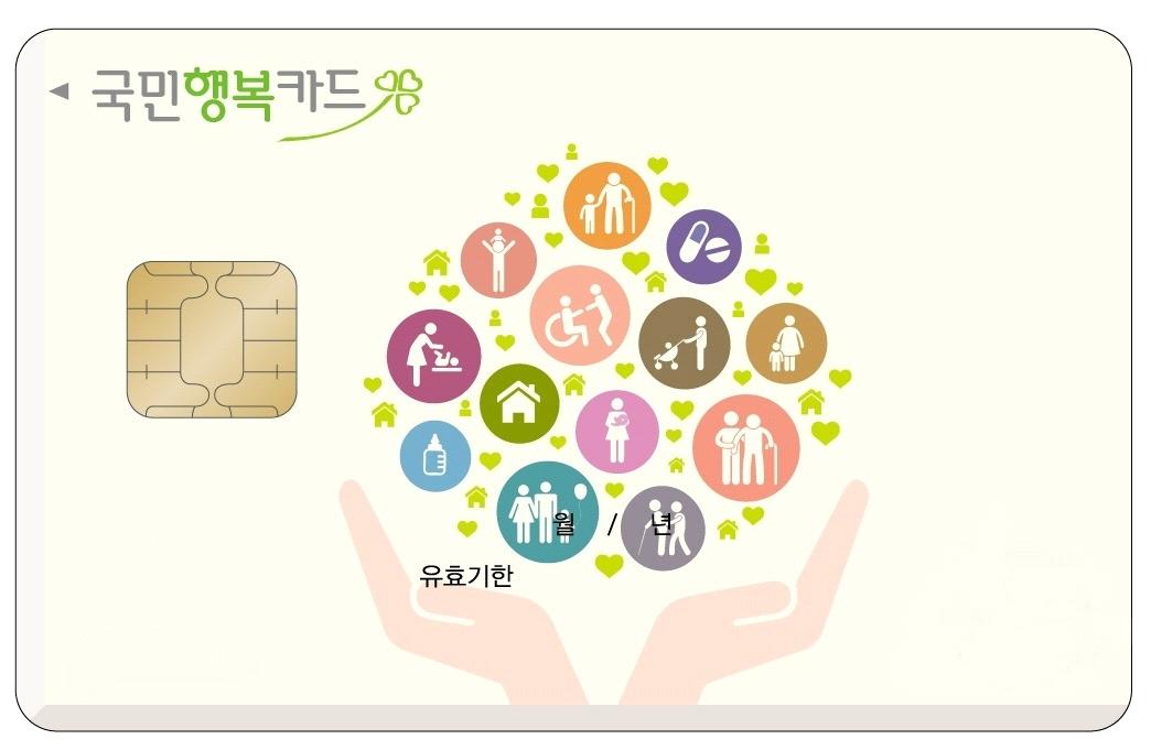 국민행복카드 샘플