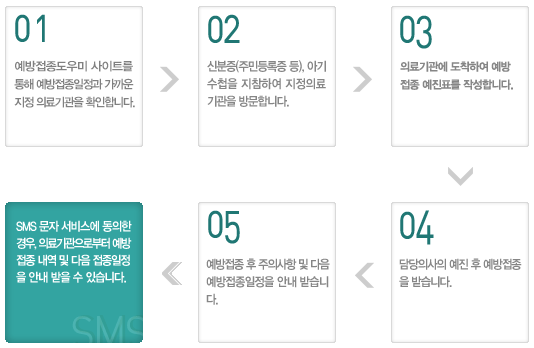 http://www.easylaw.go.kr/CSP/template/2019/05/28/vaccination.png