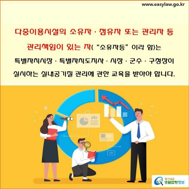"""실내공기질 관리대상 및 측정(3-1-1)(3-2-1)(3-3-1)  다중이용시설의 소유자ㆍ점유자 또는 관리자 등 관리책임이 있는 자(""""소유자등""""이라 함)는  특별자치시장ㆍ특별자치도지사ㆍ시장ㆍ군수ㆍ구청장이 실시하는 실내공기질 관리에 관한 교육을 받아야 합니다(「실내공기질 관리법」 제7조제1항)."""