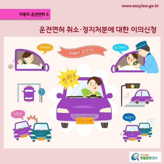 (자동차 운전면허) 06 (운전면허 취소·정지처분에 대한 이의신청  ) www.easylaw.go.kr 찾기쉬운 생활법령정보