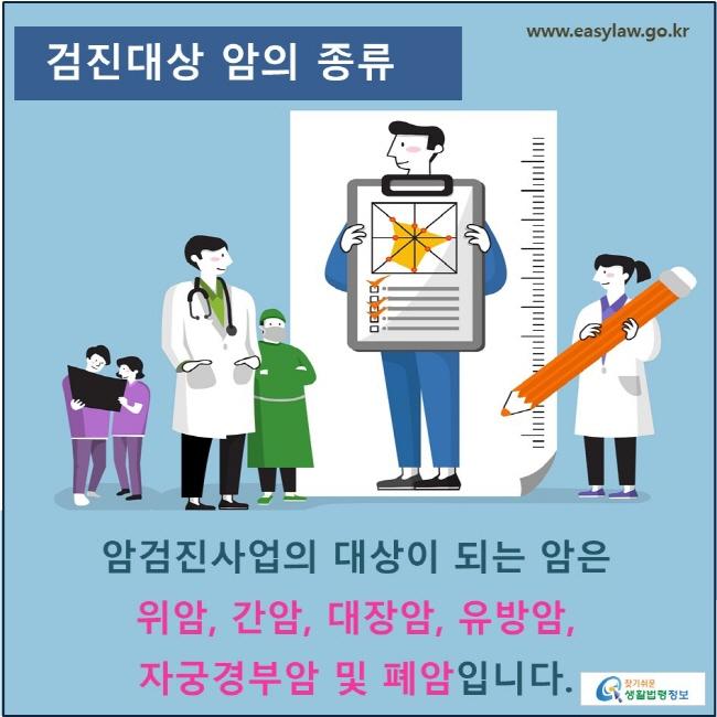 검진대상 암의 종류: 암검진사업의 대상이 되는 암은 위암, 간암, 대장암, 유방암, 자궁경부암 및 폐암 입니다.