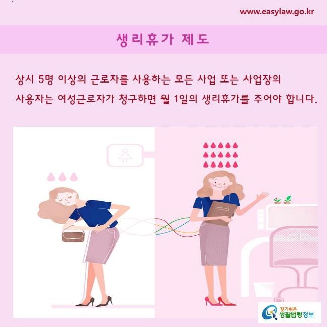 상시 5명 이상의 근로자를 사용하는 모든 사업 또는 사업장의 사용자는 여성근로자가 청구하면 월 1일의 생리휴가를 주어야 합니다.