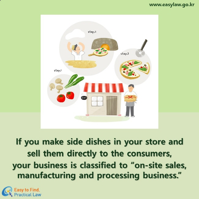 "If you make side dishes in your store and sell them directly to the consumers,  your business is classified to ""on-site sales, manufacturing and processing business."""