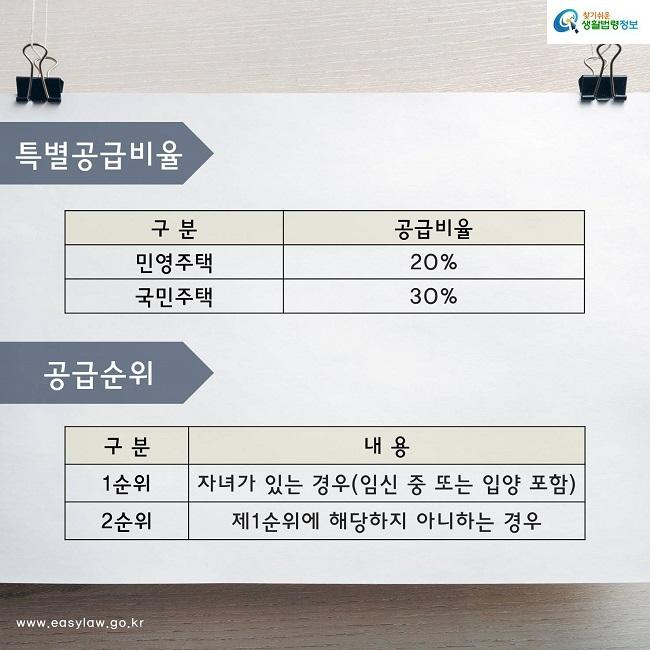 특별공급비율: 민영주택의 경우 20%, 국민주택의 경우 30%입니다. 공급순위 : 1순위는 자녀가 있는 경우(임신 중 또는 입양 포함)이며, 2순위는 1순위에 해당하지 않는 경우입니다.