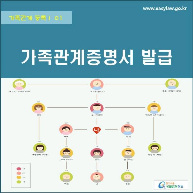 가족관계 등록   01 가족관계증명서 발급 www.easylaw.go.kr 찾기쉬운 생활법령정보 로고