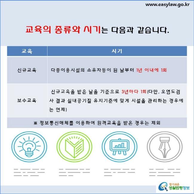 실내공기질 관리대상 및 측정(3-1-2)(3-2-2)(3-3-2)  교육의 종류와 시기는 다음과 같습니다(「실내공기질 관리법」 제7조제1항, 「실내공기질 관리법 시행규칙」 제5조제1항 및 제2항).