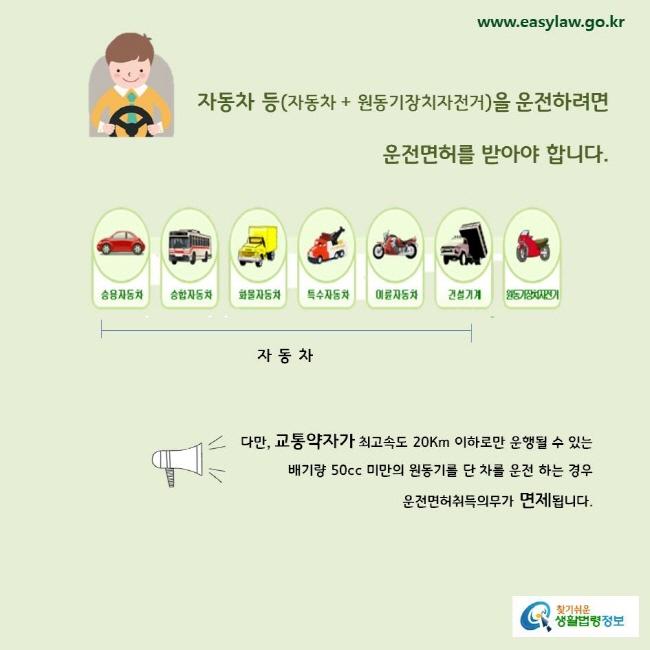 자동차 등(자동차 + 원동기장치자전거)을 운전하려면  운전면허를 받아야 합니다. 다만, 교통약자가 최고속도 20Km 이하로만 운행될 수 있는 배기량 50cc 미만의 원동기를 단 차를 운전 하는 경우 운전면허취득의무가 면제됩니다.
