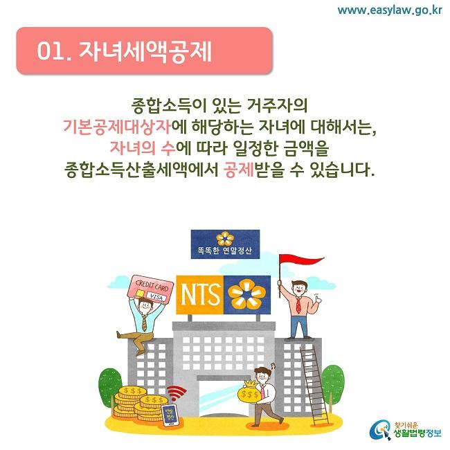 01. 자녀세액공제종합소득이 있는 거주자의 기본공제대상자에 해당하는 자녀에 대해서는, 자녀의 수에 따라 일정한 금액을 종합소득산출세액에서 공제받을 수 있습니다.