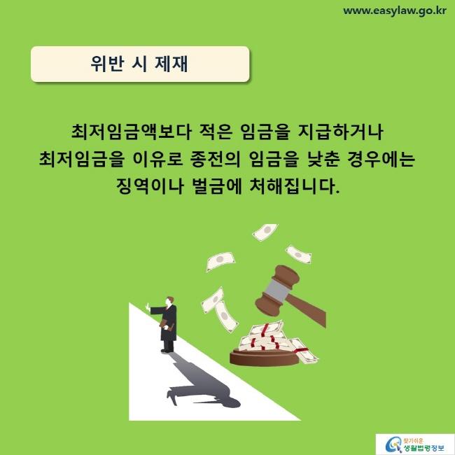 위반 시 제재 최저임금액보다 적은 임금을 지급하거나  최저임금을 이유로 종전의 임금을 낮춘 경우에는 징역이나 벌금에 처해집니다.