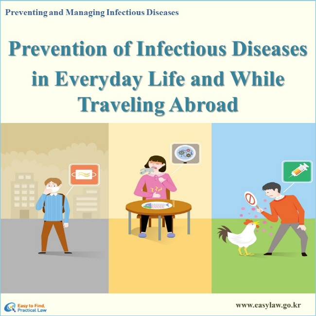 Preventing and Managing Infectious Diseases Prevention of Infectious Diseases in Everyday Life and While Traveling Abroad www.easylaw.go.kr Easy to Find, Practical Law Logo
