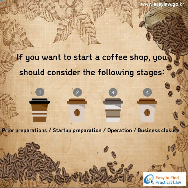 If you want to start a coffee shop, you should consider the following stages: Prior preparations / Startup preparation / Operation / Business closure