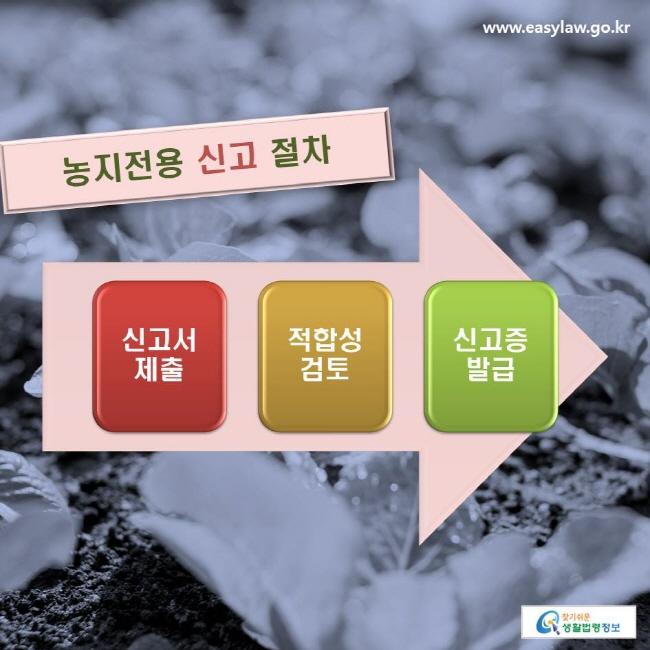 농지전용 신고 절차 : 신고서 제출→적합성 검토→신고증 발급