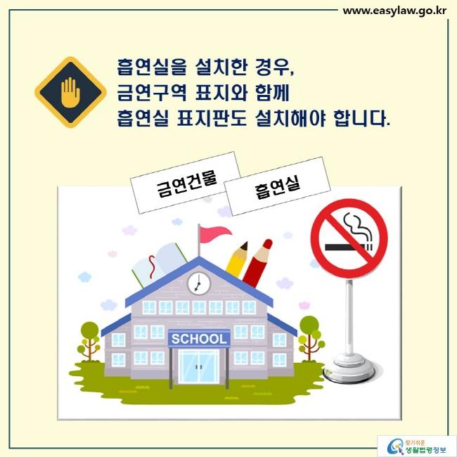 흡연실을 설치한 경우, 금연구역 표시와 함께  흡연실 표지판도 설치해야 합니다.   금연건물 흡연실