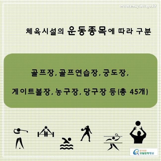 체육시설의 운동종목에 따라 구분 골프장, 골프연습장, 궁도장, 게이트볼장, 농구장, 당구장 등(총 45개)