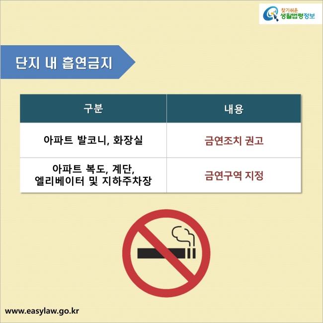 단지 내 흡연금지 : 아파트 발코니, 화장실은 금연조치 권고를 할 수 있으며, 아파트 복도, 계단, 엘리베이터 및 지하주차장은 금연구역 지정을 할 수 있습니다.