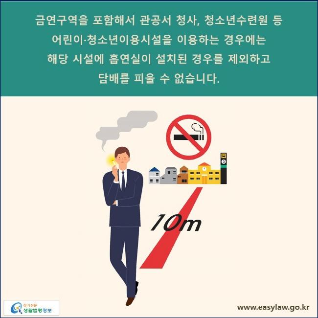 금연구역을 포함해서 관공서 청사, 청소년수련원 등 어린이·청소년이용시설을 이용하는 경우에는 해당 시설에 흡연실이 설치된 경우를 제외하고 담배를 피울 수 없습니다.