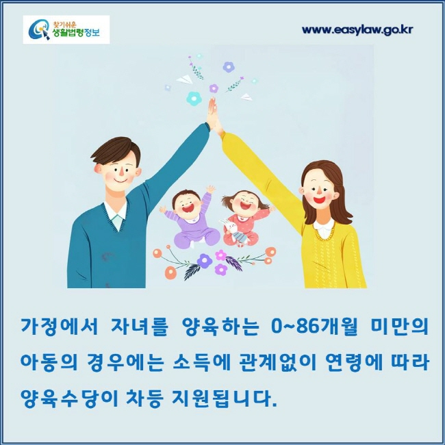 가정에서 자녀를 양육하는 0~86개월 미만의 아동의 경우에는 소득에 관계없이 연령에 따라 양육수당이 차등 지원됩니다.