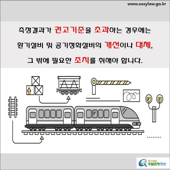 실내공기질 관리대상 및 측정 (4-2-1)  측정결과가 권고기준을 초과하는 경우에는 환기설비 및 공기정화설비의 개선이나 대체, 그 밖에 필요한 조치를 취해야 합니다(「실내공기질 관리를 위한 대중교통차량의 제작·운행 관리지침」 제9조제2항).