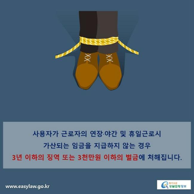 사용자가 근로자의 연장·야간 및 휴일근로시 가산되는 임금을 지급하지 않는 경우 3년 이하의 징역 또는 3천만원 이하의 벌금에 처해집니다.
