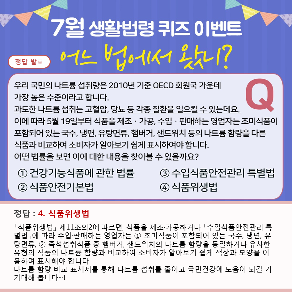 7월 생활법령 퀴즈 이벤트 정답 발표