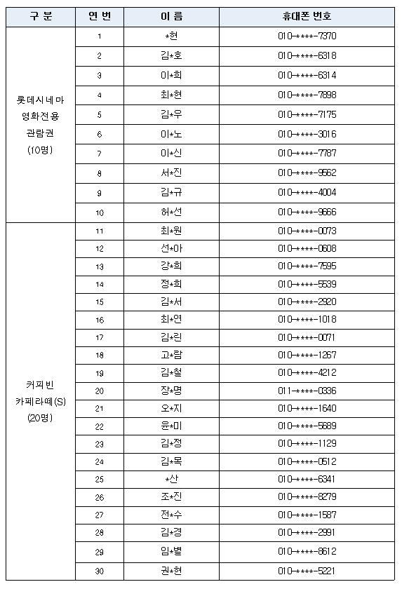 2018년 1월 퀴즈 이벤트 당첨자 목록