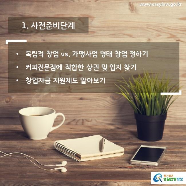 1. 사전준비단계 독립적 창업 vs. 가맹사업 형태 창업 정하기 커피전문점에 적합한 상권 및 입지 찾기 창업자금 지원제도 알아보기