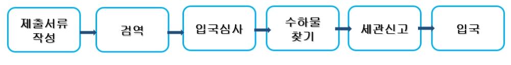 그림입니다.원본 그림의 이름: CLP00000b2c0003.bmp원본 그림의 크기: 가로 1011pixel, 세로 131pixel