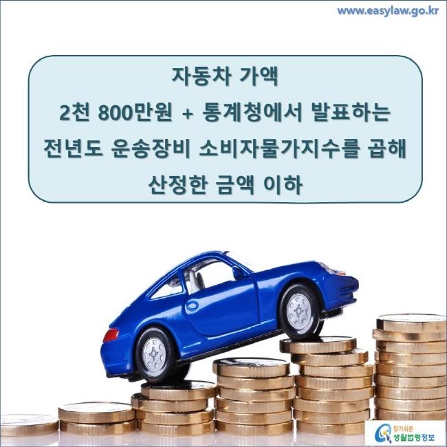자동차 가액 2천 800만원 + 통계청에서 발표하는 전년도 운송장비 소비자물가지수를 곱해 산정한 금액 이하 www.easylaw.go.kr 찾기 쉬운 생활법령정보 로고