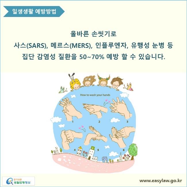 올바른 손씻기로 사스(SARS), 메르스(MERS), 인플루엔자, 유행성 눈병 등 집단 감염성 질환을 50~70% 예방 할 수 있습니다.