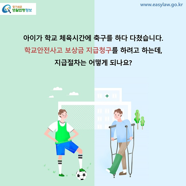 아이가 학교 체육시간에 축구를 하다 다쳤습니다. 학교안전사고 보상금 지급청구를 하려고 하는데,  지급절차는 어떻게 되나요?