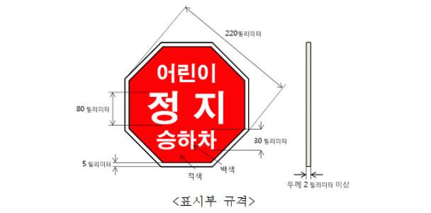 어린이통학버스의 좌측에 설치하여야 하는 정지표시장치의 규격 도안