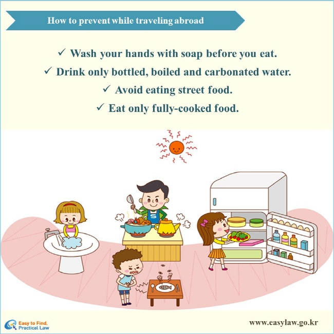 How to prevent while traveling abroad √ Wash your hands with soap before you eat. √ Drink only bottled, boiled and carbonated water. √ Avoid eating street food. √ Eat only fully-cooked food.