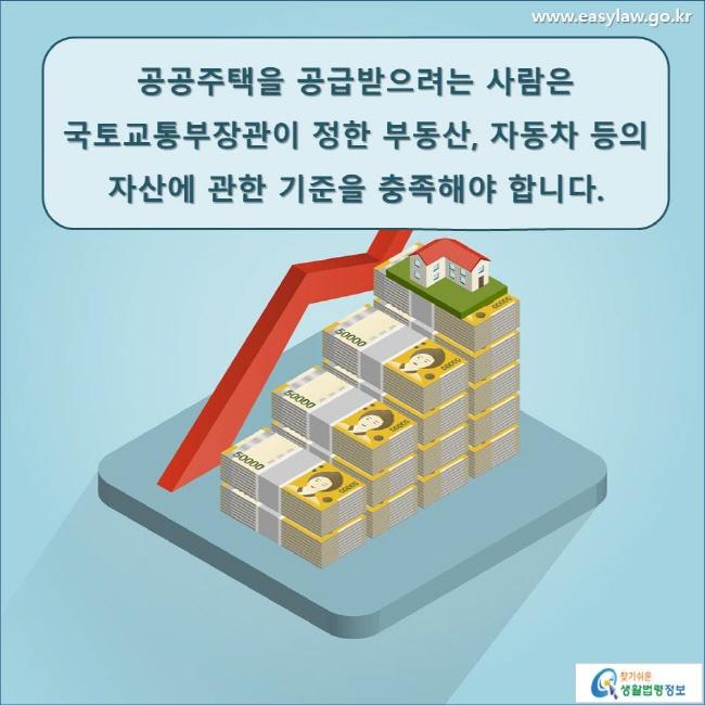 공공주택을 공급받으려는 사람은 국토교통부장관이 정한 부동산, 자동차 등의 자산에 관한 기준을 충족해야 합니다. www.easylaw.go.kr 찾기 쉬운 생활법령정보 로고