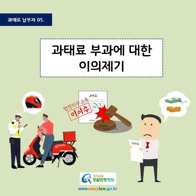 과태료 납부자 05. 과태료 부과에 대한 이의제기 찾기쉬운 생활법령정보 로고  www.easylaw.go.kr