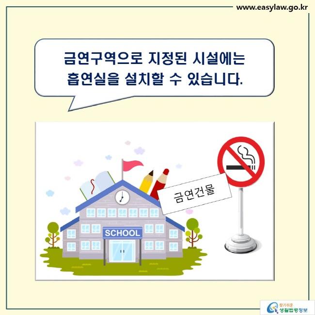 금연구역으로 지정된 시설에는  흡연실을 설치할 수 있습니다.  금연건물