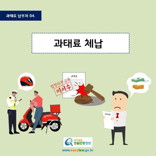 과태료 납부자 04. 과태료 체납 찾기쉬운 생활법령정보 로고  www.easylaw.go.kr
