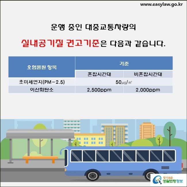 운행 중인 대중교통차량의 실내공기질 권고기준은 다음과 같습니다.  오염물질 항목: 초미세먼지(PM-2.5) – 기준: 50㎍/㎥ 오염물질 항목: 이산화탄소 – 기준: 혼잡시간대 2,500ppm, 비혼잡시간대: 2,000ppm