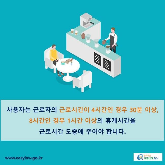 사용자는 근로자의 근로시간이 4시간인 경우 30분 이상, 8시간인 경우 1시간 이상의 휴게시간을 근로시간 도중에 주어야 합니다.