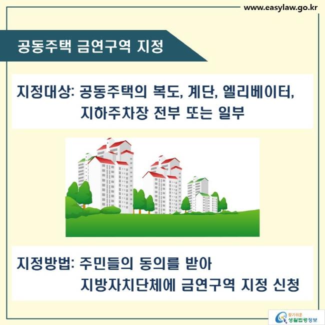 공동주택 금연구역 지정  지정대상: 공동주택의 복도, 계단, 엘리베이터 및 지하주차장 전부 또는 일부 지정방법: 주민들의 동의를 받아 지방자치단에 금연구역 지정 신청